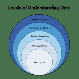 understanding-data-diagram