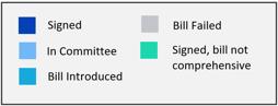 key to us state privacy legislation